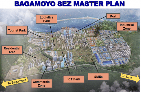 Bagamoyo port project masterplan