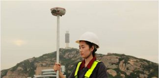 Modern surveying equipment