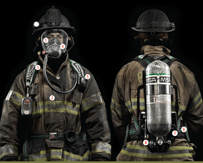 G1 Integrated SCBA System