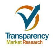 Truck-mounted Concrete Pump Market Forecast 2016 - 2024