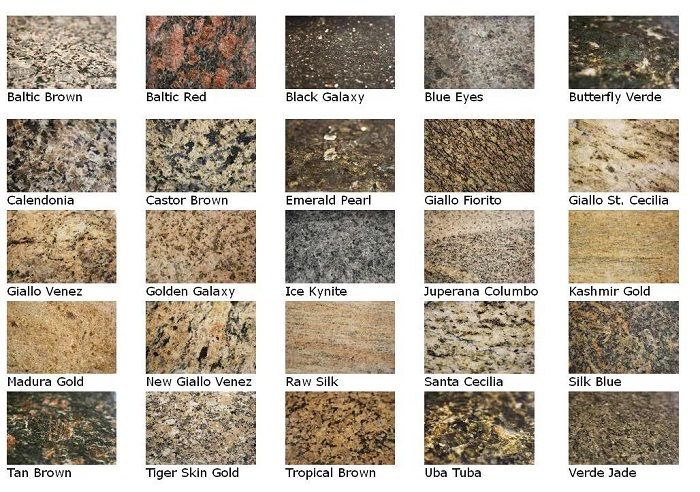 Marble Stone Names : Types of granite counter tops