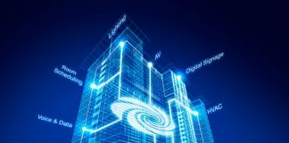 Understanding the smart building concept